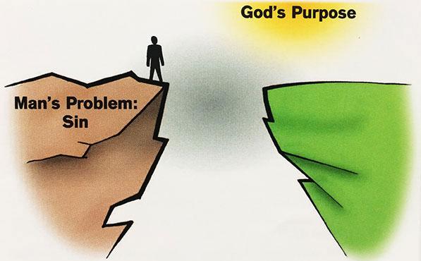 Mankind's Problem - Sin