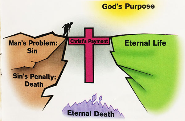 Christ's Payment - Our Sinless Substitute