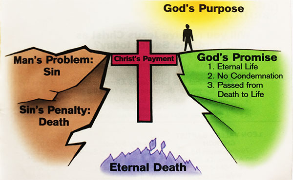 God's Promise - Eternal Life
